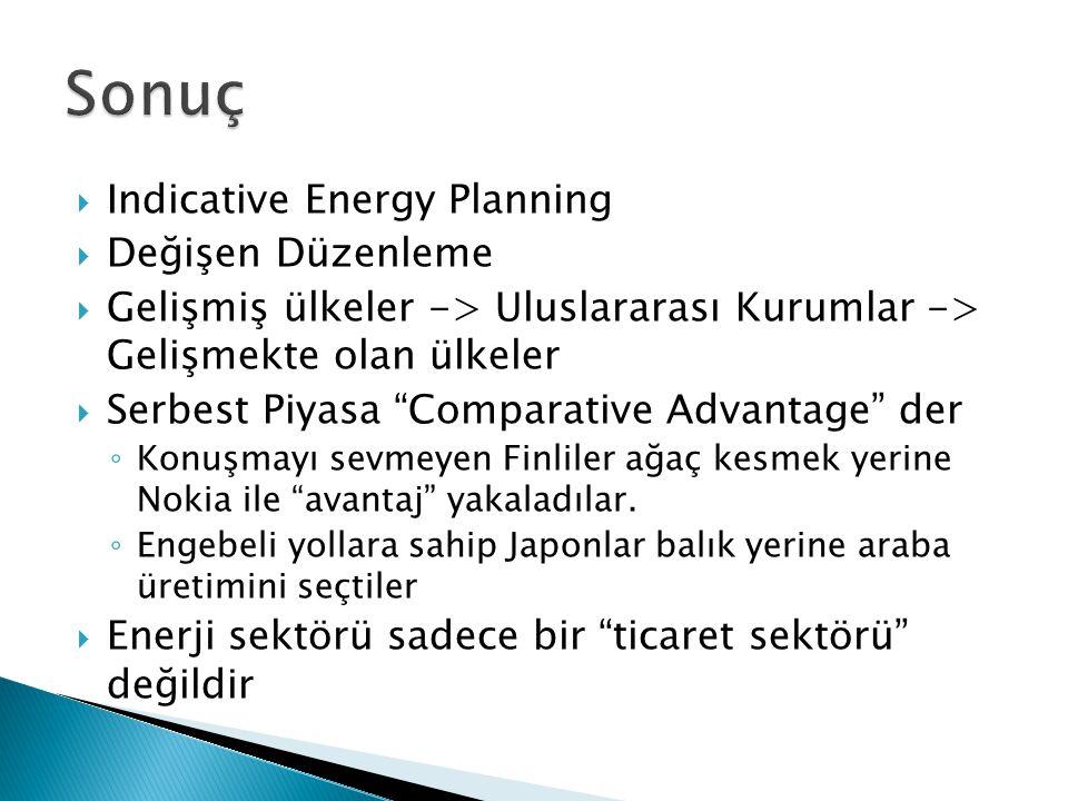 Sonuç Indicative Energy Planning Değişen Düzenleme