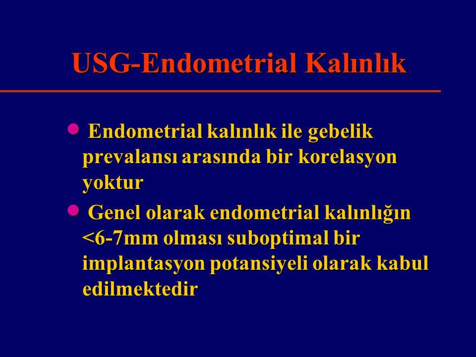 USG-Endometrial Kalınlık
