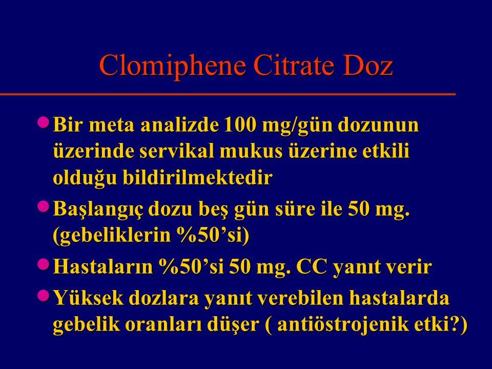 Clomiphene Citrate Doz