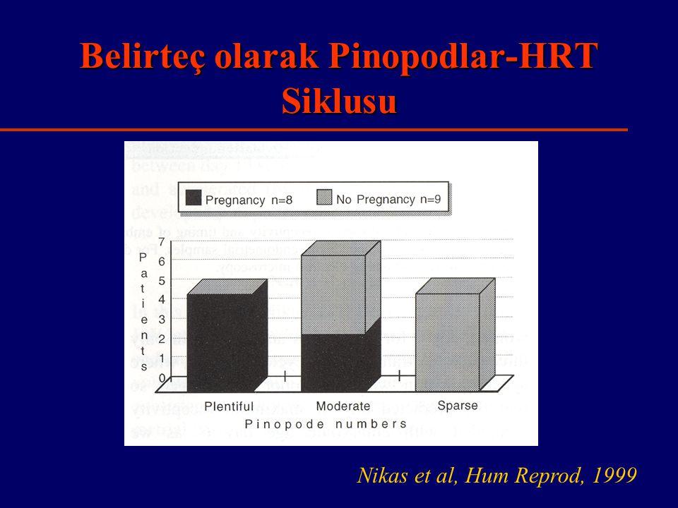 Belirteç olarak Pinopodlar-HRT Siklusu