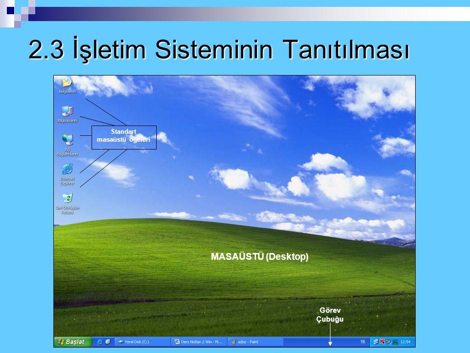 2.3 İşletim Sisteminin Tanıtılması