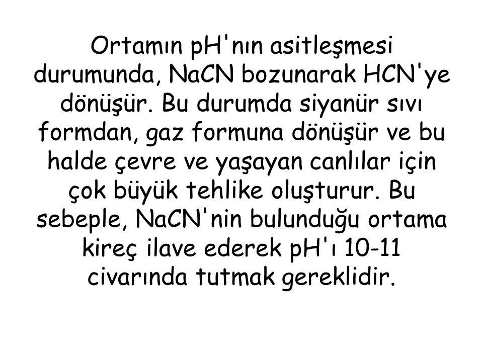 Ortamın pH nın asitleşmesi durumunda, NaCN bozunarak HCN ye dönüşür
