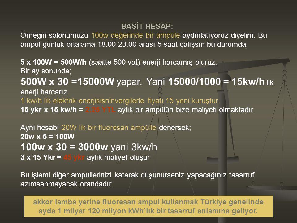 5 x 100W = 500W/h (saatte 500 vat) enerji harcamış oluruz.