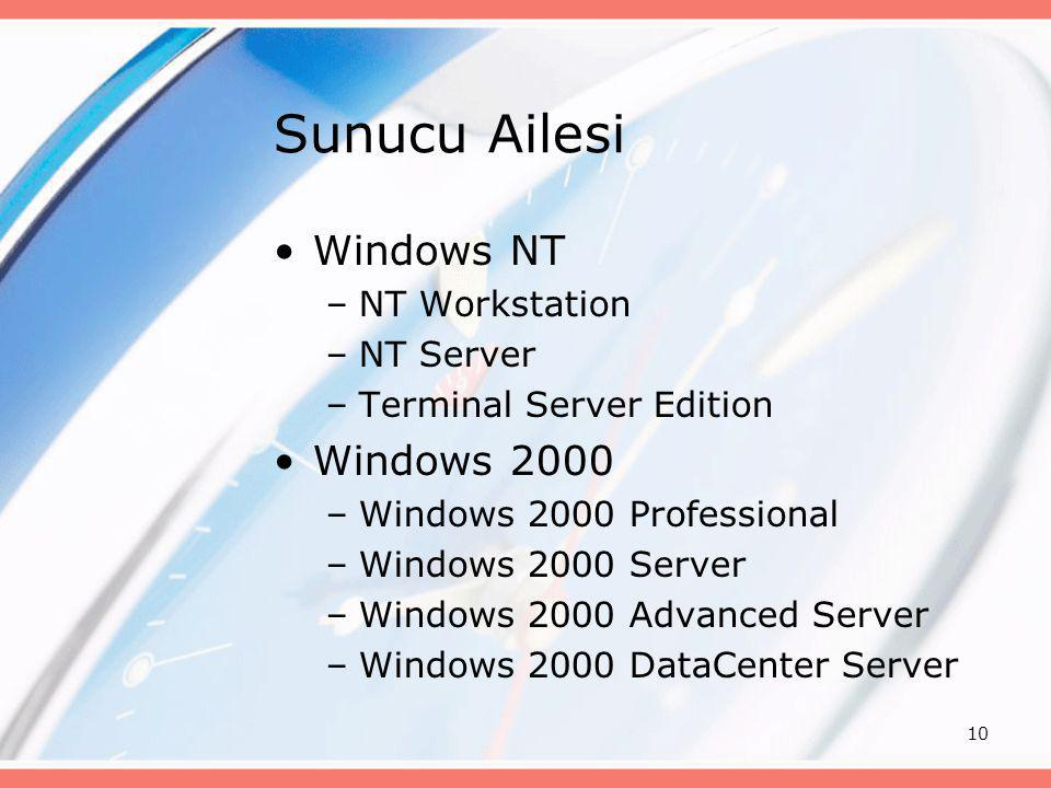 Sunucu Ailesi Windows NT Windows 2000 NT Workstation NT Server