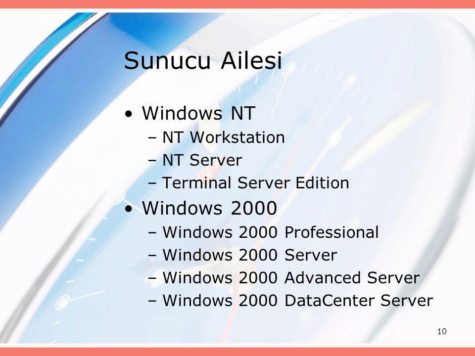 Sunucu Ailesi Windows NT Windows 2000 NT Workstation NT Server