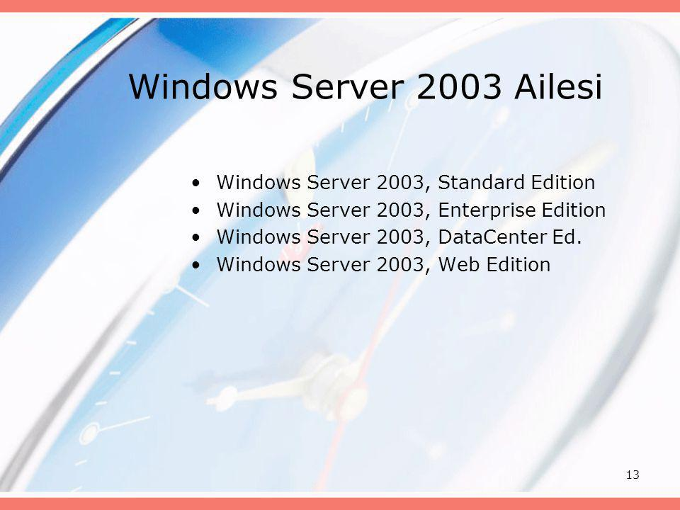 Windows Server 2003 Ailesi Windows Server 2003, Standard Edition
