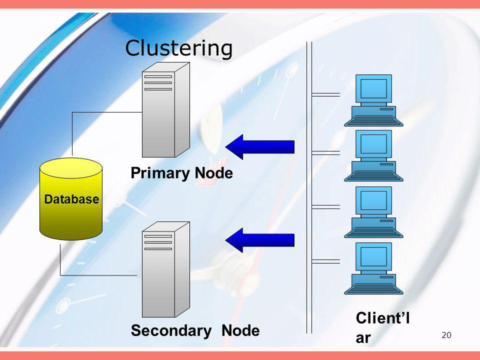 Clustering Primary Node Database Client'lar Secondary Node