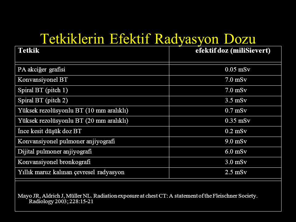 Tetkiklerin Efektif Radyasyon Dozu