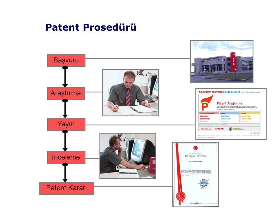 Patent Prosedürü Başvuru Araştırma Yayın İnceleme Patent Kararı