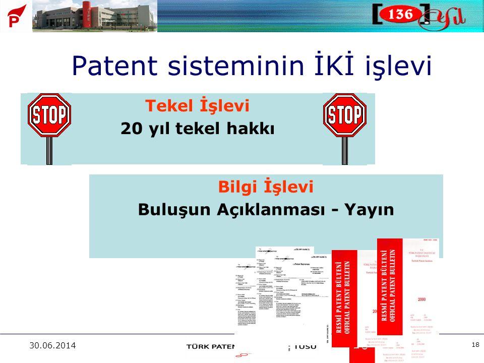 Patent sisteminin İKİ işlevi