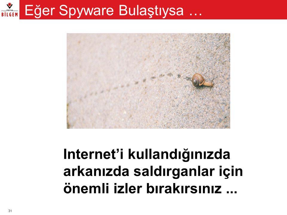 Eğer Spyware Bulaştıysa …