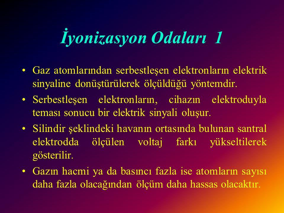 İyonizasyon Odaları 1 Gaz atomlarından serbestleşen elektronların elektrik sinyaline donüştürülerek ölçüldüğü yöntemdir.