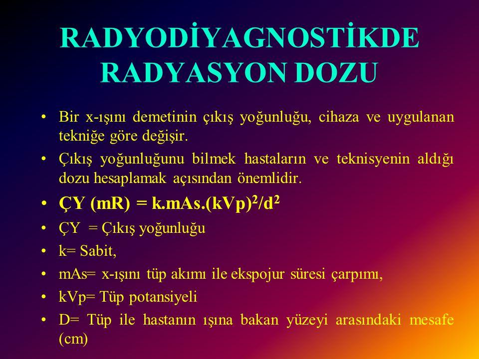 RADYODİYAGNOSTİKDE RADYASYON DOZU