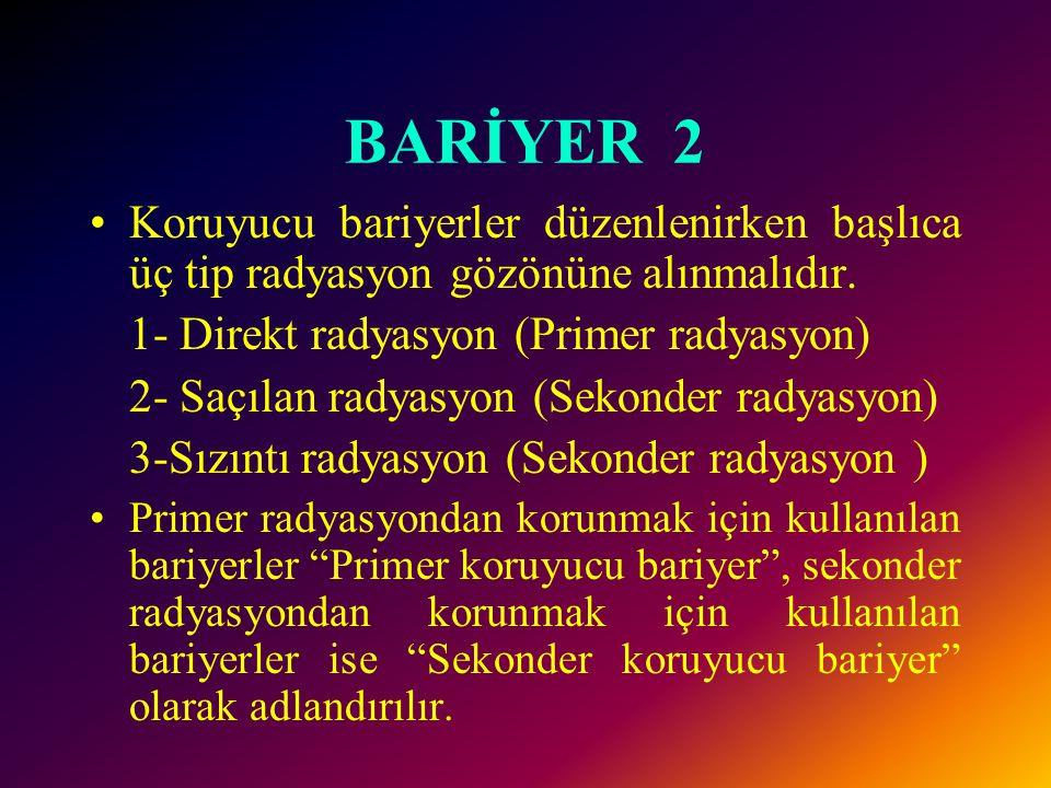 BARİYER 2 Koruyucu bariyerler düzenlenirken başlıca üç tip radyasyon gözönüne alınmalıdır. 1- Direkt radyasyon (Primer radyasyon)