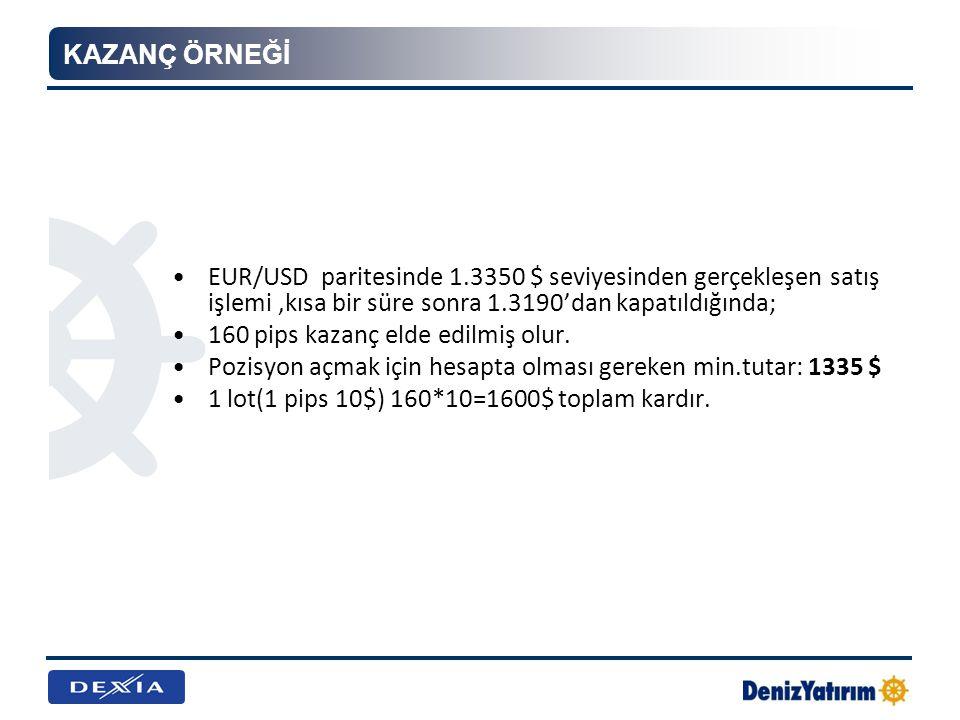 KAZANÇ ÖRNEĞİ EUR/USD paritesinde 1.3350 $ seviyesinden gerçekleşen satış işlemi ,kısa bir süre sonra 1.3190'dan kapatıldığında;