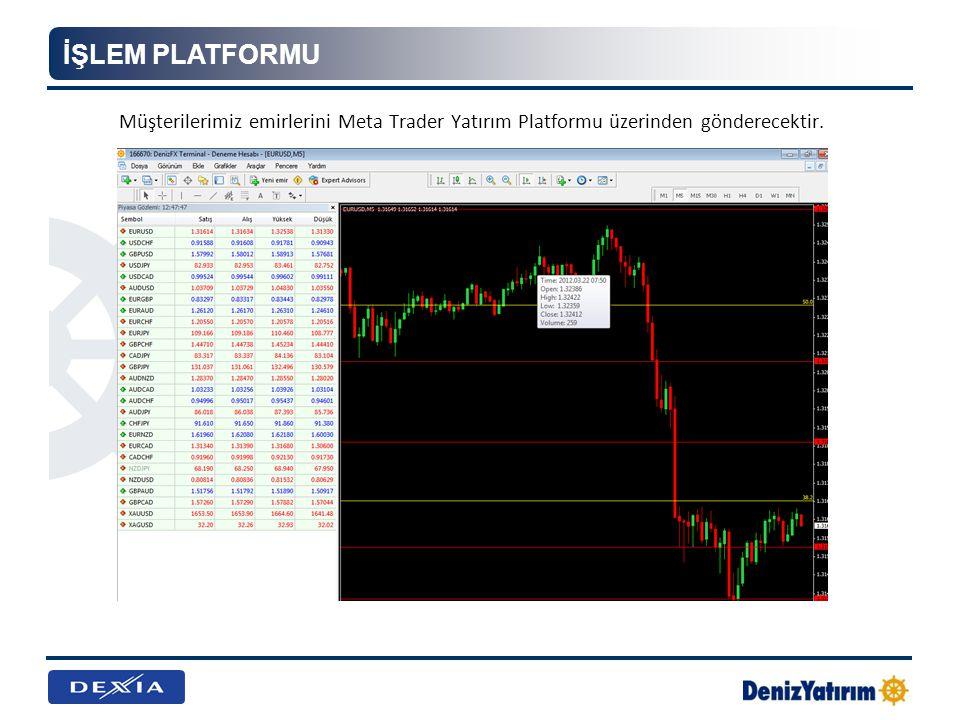 İŞLEM PLATFORMU Müşterilerimiz emirlerini Meta Trader Yatırım Platformu üzerinden gönderecektir.