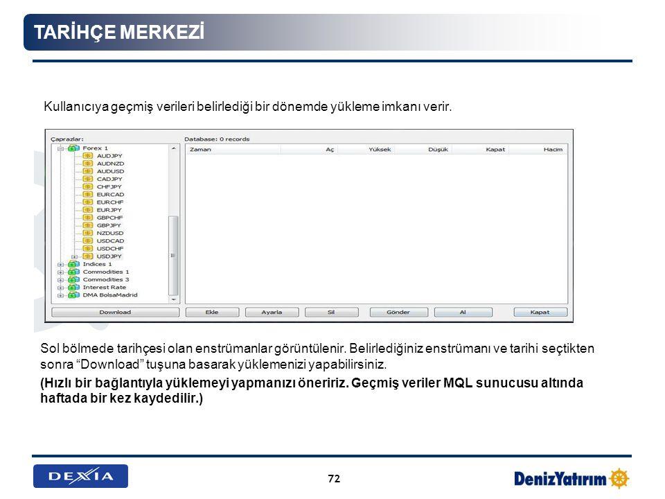 Tarİhçe Merkezİ Kullanıcıya geçmiş verileri belirlediği bir dönemde yükleme imkanı verir.