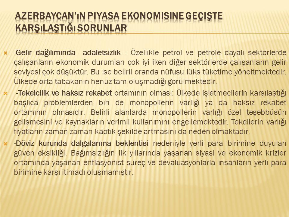 Azerbaycan'ın Piyasa Ekonomisine Geçişte Karşılaştığı Sorunlar