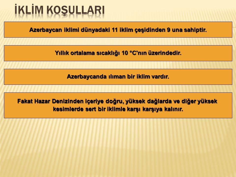 İKLİM KOŞULLARI Azerbaycan iklimi dünyadaki 11 iklim çeşidinden 9 una sahiptir. Yıllık ortalama sıcaklığı 10 °C nın üzerindedir.