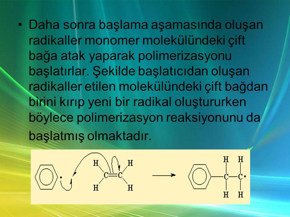 Daha sonra başlama aşamasında oluşan radikaller monomer molekülündeki çift bağa atak yaparak polimerizasyonu başlatırlar. Şekilde başlatıcıdan oluşan radikaller etilen molekülündeki çift bağdan birini kırıp yeni bir radikal oluştururken böylece polimerizasyon reaksiyonunu da başlatmış olmaktadır.