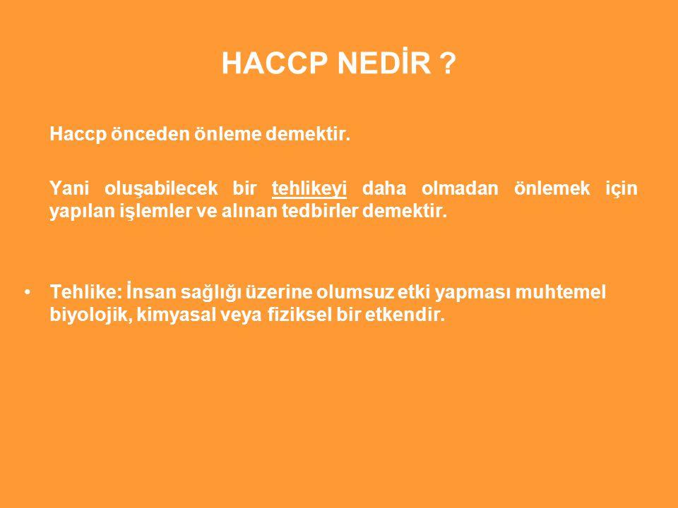 HACCP NEDİR Haccp önceden önleme demektir.