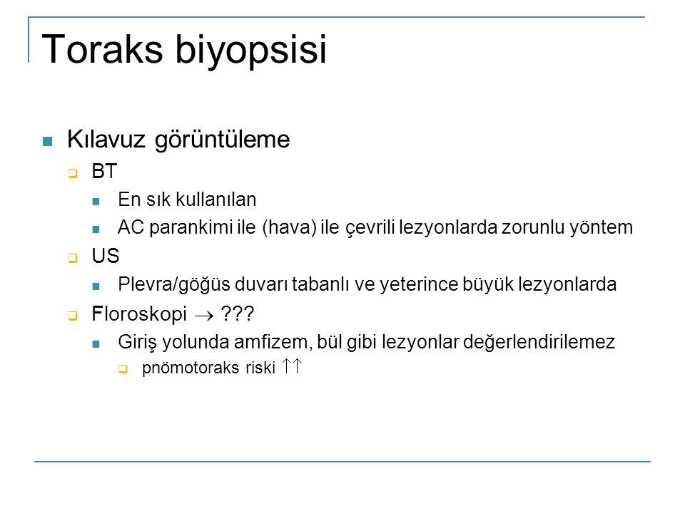 Toraks biyopsisi Kılavuz görüntüleme BT US Floroskopi 