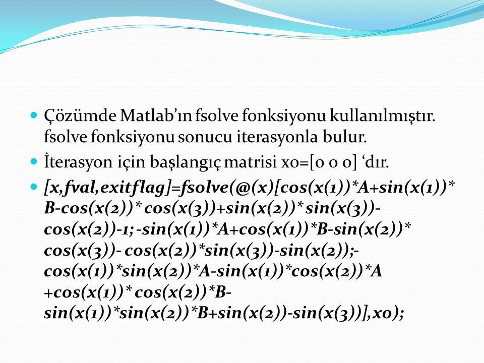 Çözümde Matlab'ın fsolve fonksiyonu kullanılmıştır