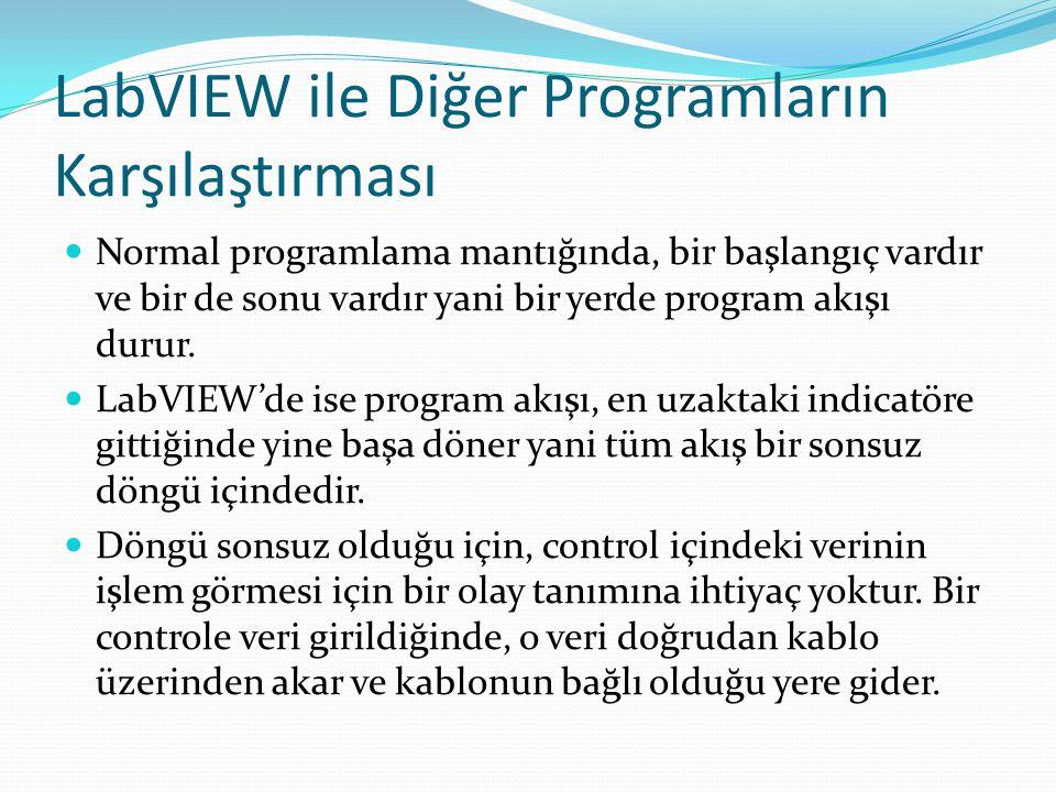 LabVIEW ile Diğer Programların Karşılaştırması