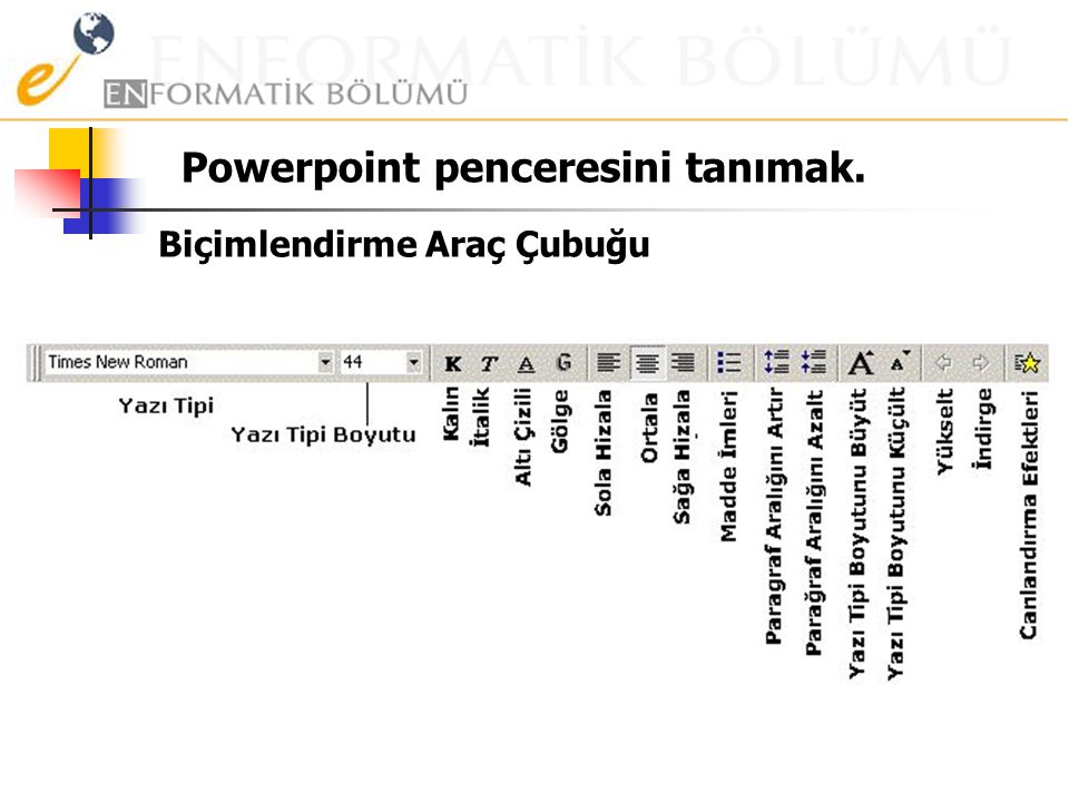 Powerpoint penceresini tanımak.
