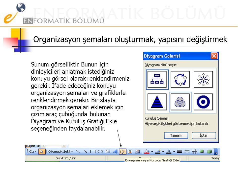 Organizasyon şemaları oluşturmak, yapısını değiştirmek
