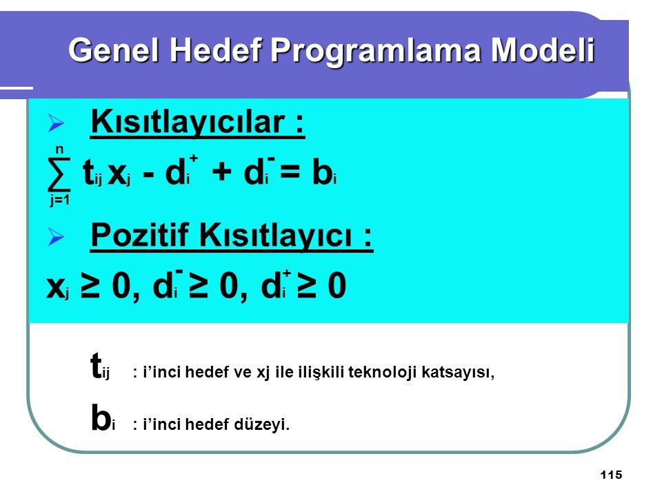 Genel Hedef Programlama Modeli