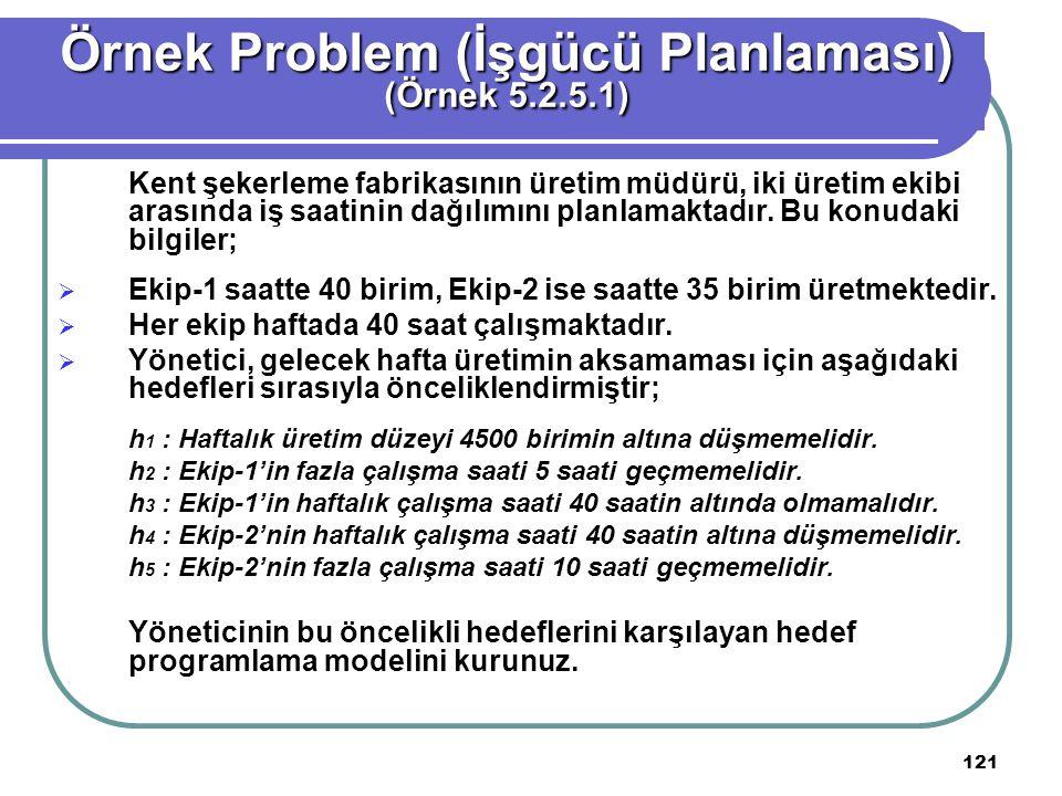 Örnek Problem (İşgücü Planlaması)