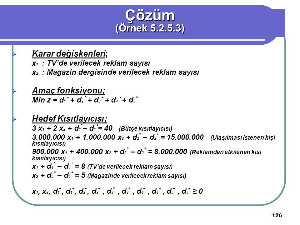 Çözüm (Örnek 5.2.5.3) Karar değişkenleri; Amaç fonksiyonu;