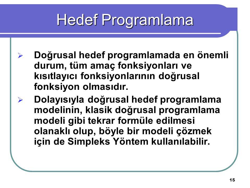 Hedef Programlama Doğrusal hedef programlamada en önemli durum, tüm amaç fonksiyonları ve kısıtlayıcı fonksiyonlarının doğrusal fonksiyon olmasıdır.