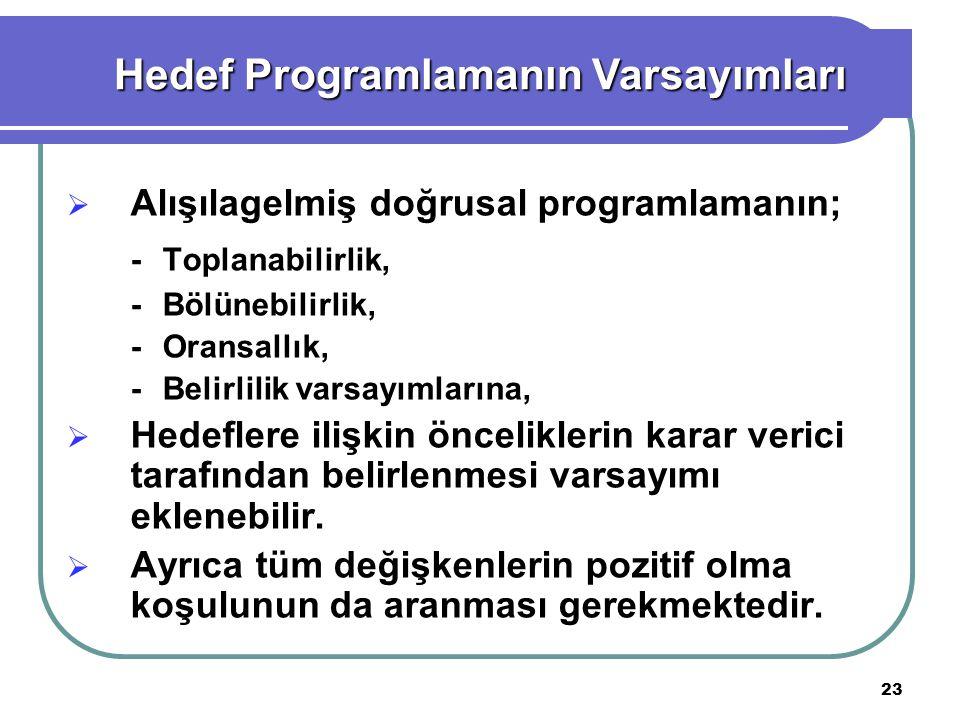Hedef Programlamanın Varsayımları