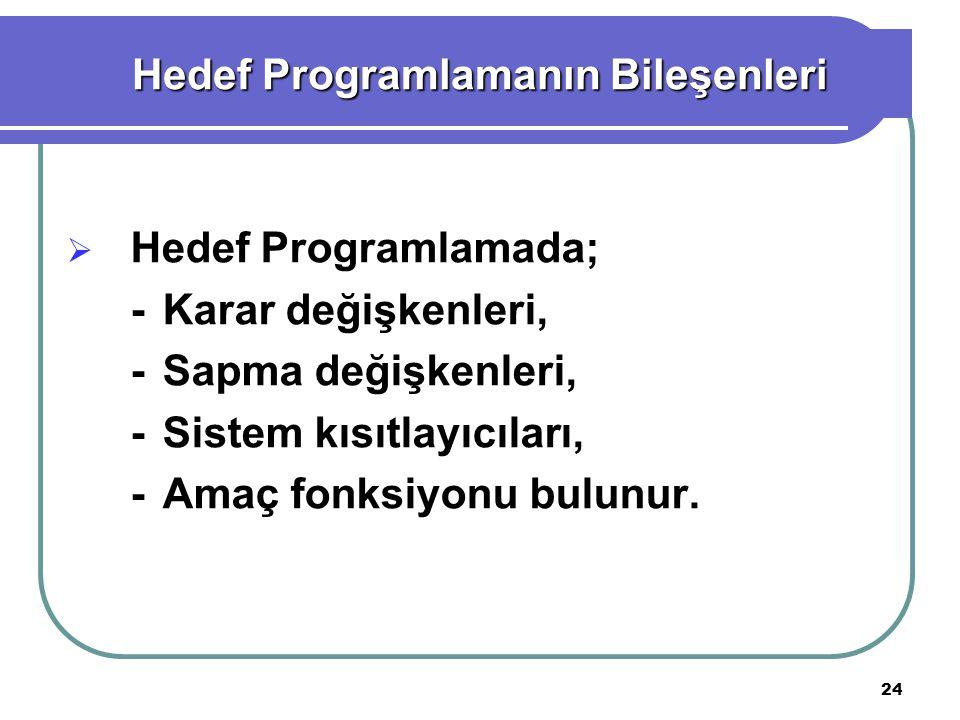 Hedef Programlamanın Bileşenleri