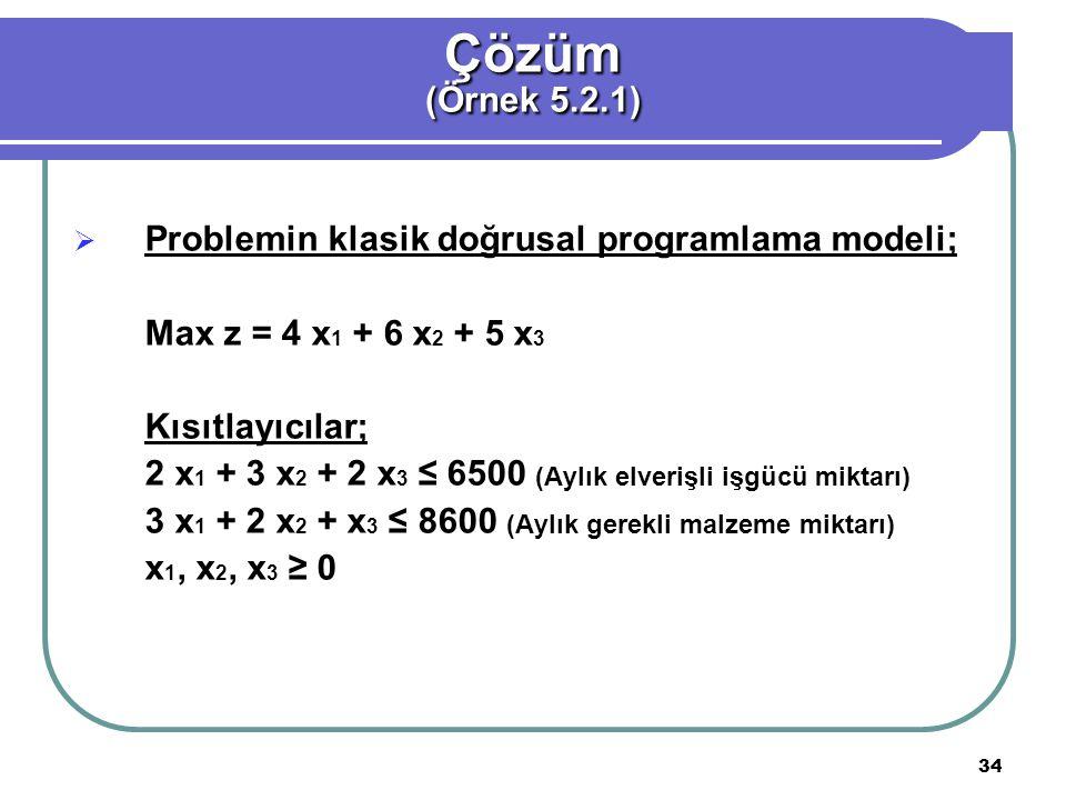 Çözüm (Örnek 5.2.1) Problemin klasik doğrusal programlama modeli;