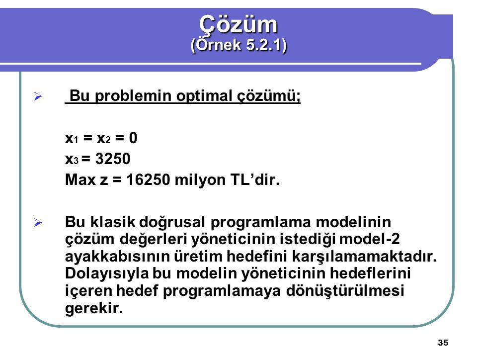Çözüm (Örnek 5.2.1) Bu problemin optimal çözümü; x1 = x2 = 0 x3 = 3250