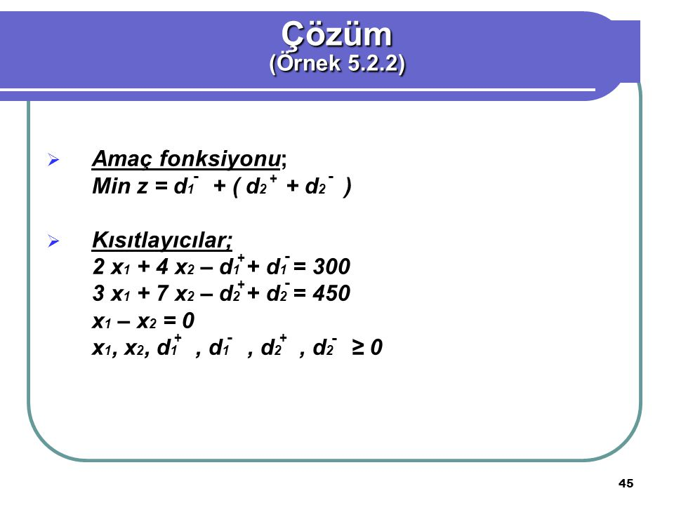 Çözüm (Örnek 5.2.2) Amaç fonksiyonu; Min z = d1 + ( d2 + d2 )