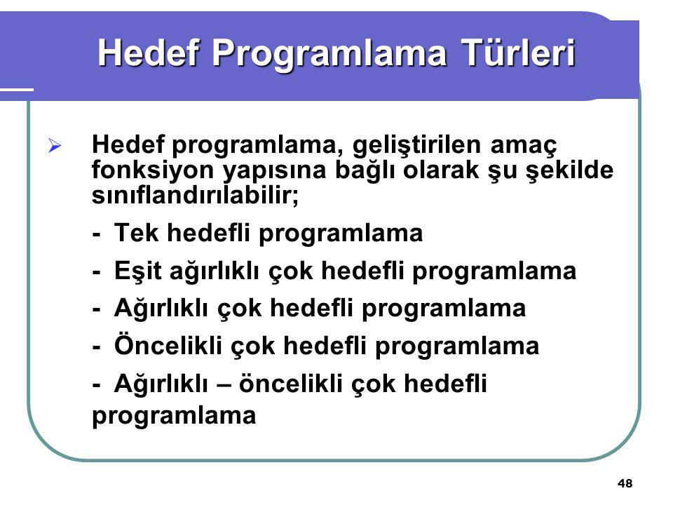 Hedef Programlama Türleri