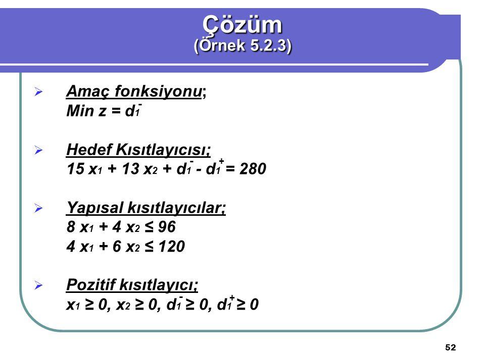 Çözüm (Örnek 5.2.3) Amaç fonksiyonu; Min z = d1 Hedef Kısıtlayıcısı;