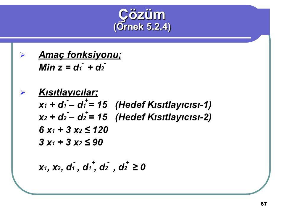 Çözüm (Örnek 5.2.4) Amaç fonksiyonu; Min z = d1 + d2 Kısıtlayıcılar;