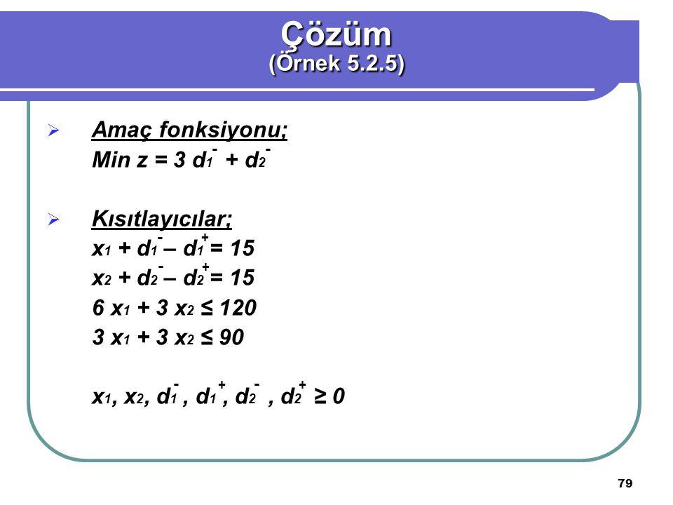 Çözüm (Örnek 5.2.5) Amaç fonksiyonu; Min z = 3 d1 + d2 Kısıtlayıcılar;