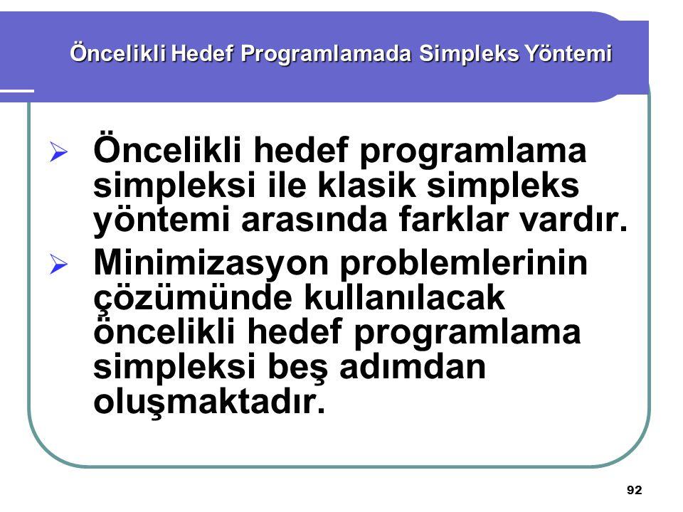 Öncelikli Hedef Programlamada Simpleks Yöntemi