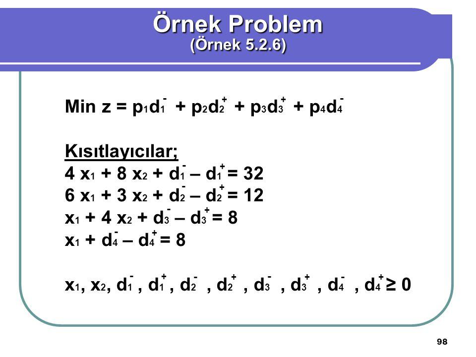 Örnek Problem Min z = p1d1 + p2d2 + p3d3 + p4d4 Kısıtlayıcılar;