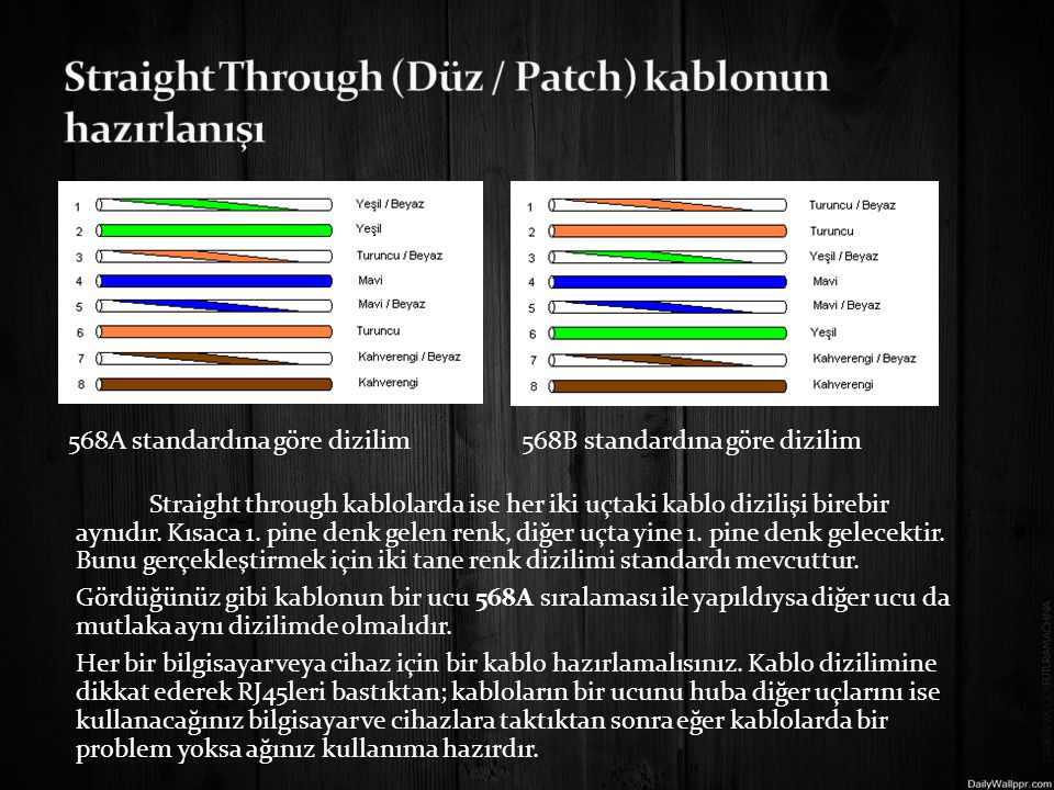 Straight Through (Düz / Patch) kablonun hazırlanışı