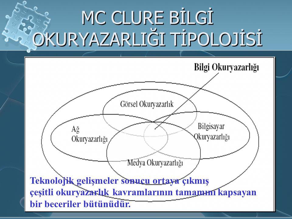 MC CLURE BİLGİ OKURYAZARLIĞI TİPOLOJİSİ