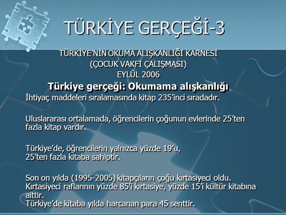 Türkiye gerçeği: Okumama alışkanlığı