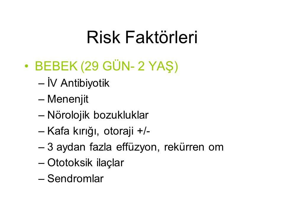 Risk Faktörleri BEBEK (29 GÜN- 2 YAŞ) İV Antibiyotik Menenjit
