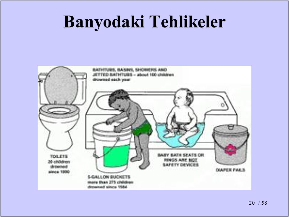 Banyodaki Tehlikeler / 58